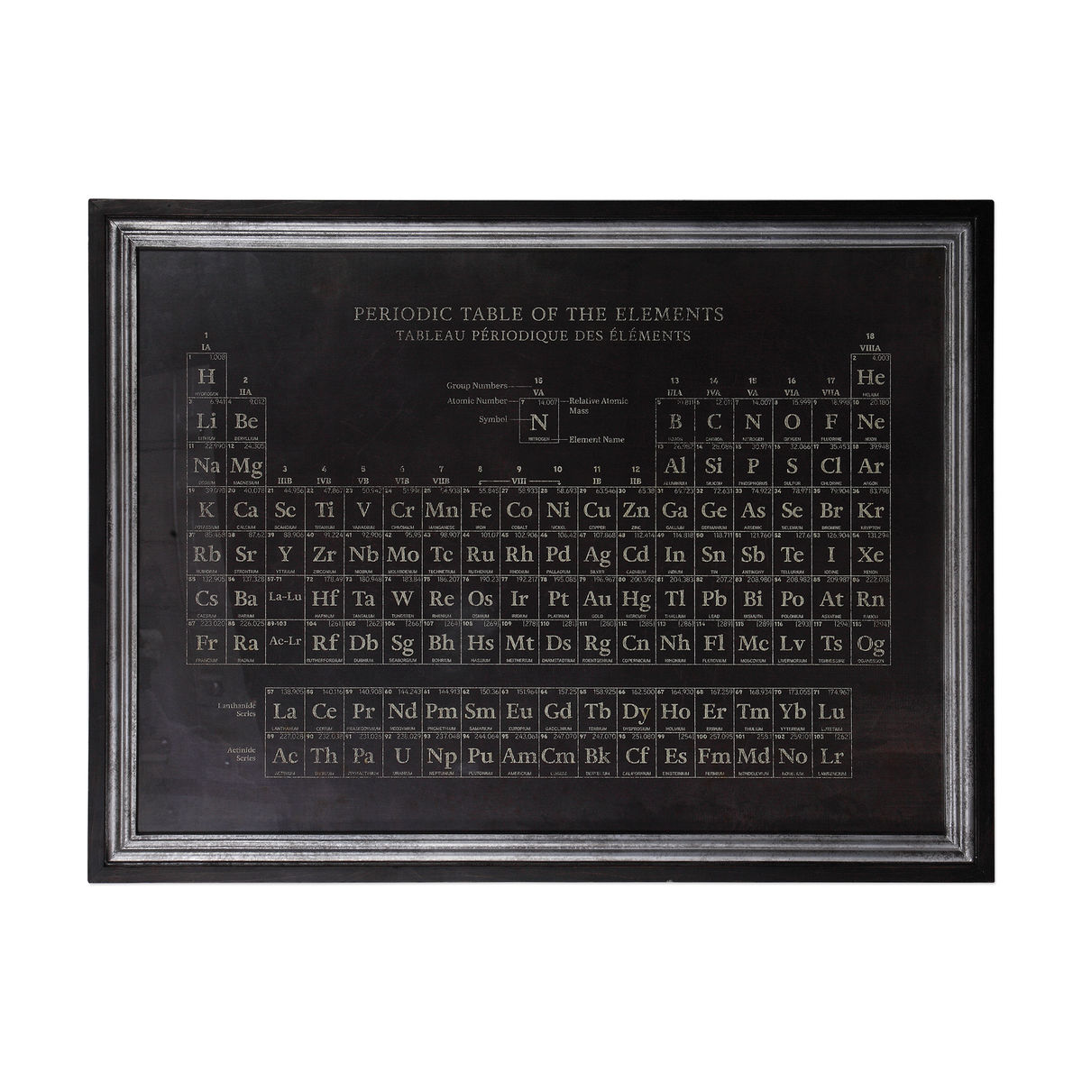 Uttermost Periodic Table Framed Print